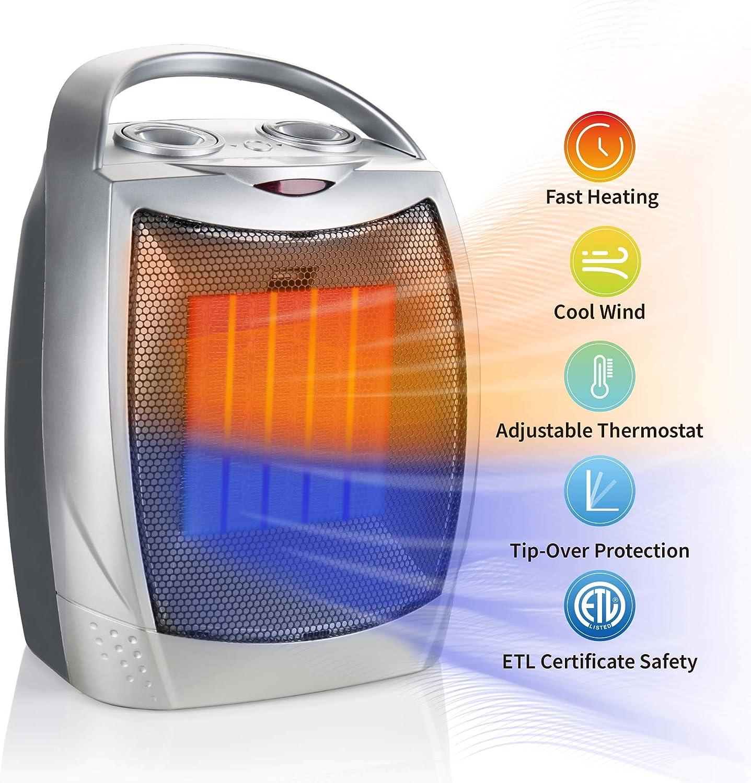 Amazon Com Brightown Portable Ceramic Heater 1500w 750w Etl