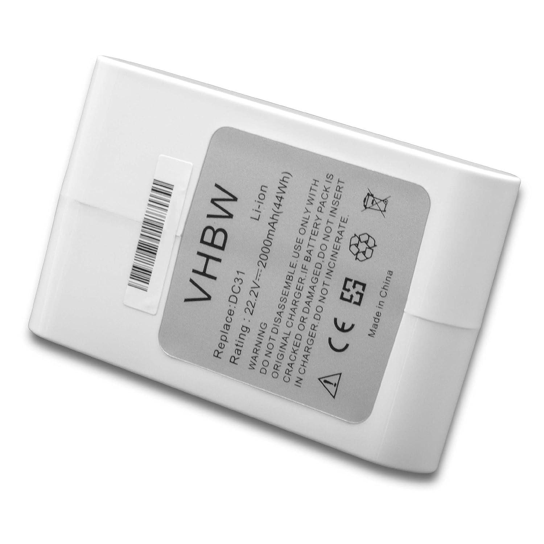 vhbw Li-Ion batería 2000mAh (22.2V) para aspiradora robot autónomo de limpieza como Dyson 17083-3511, 917083-01, 917083-07, 965557-03: Amazon.es: Hogar