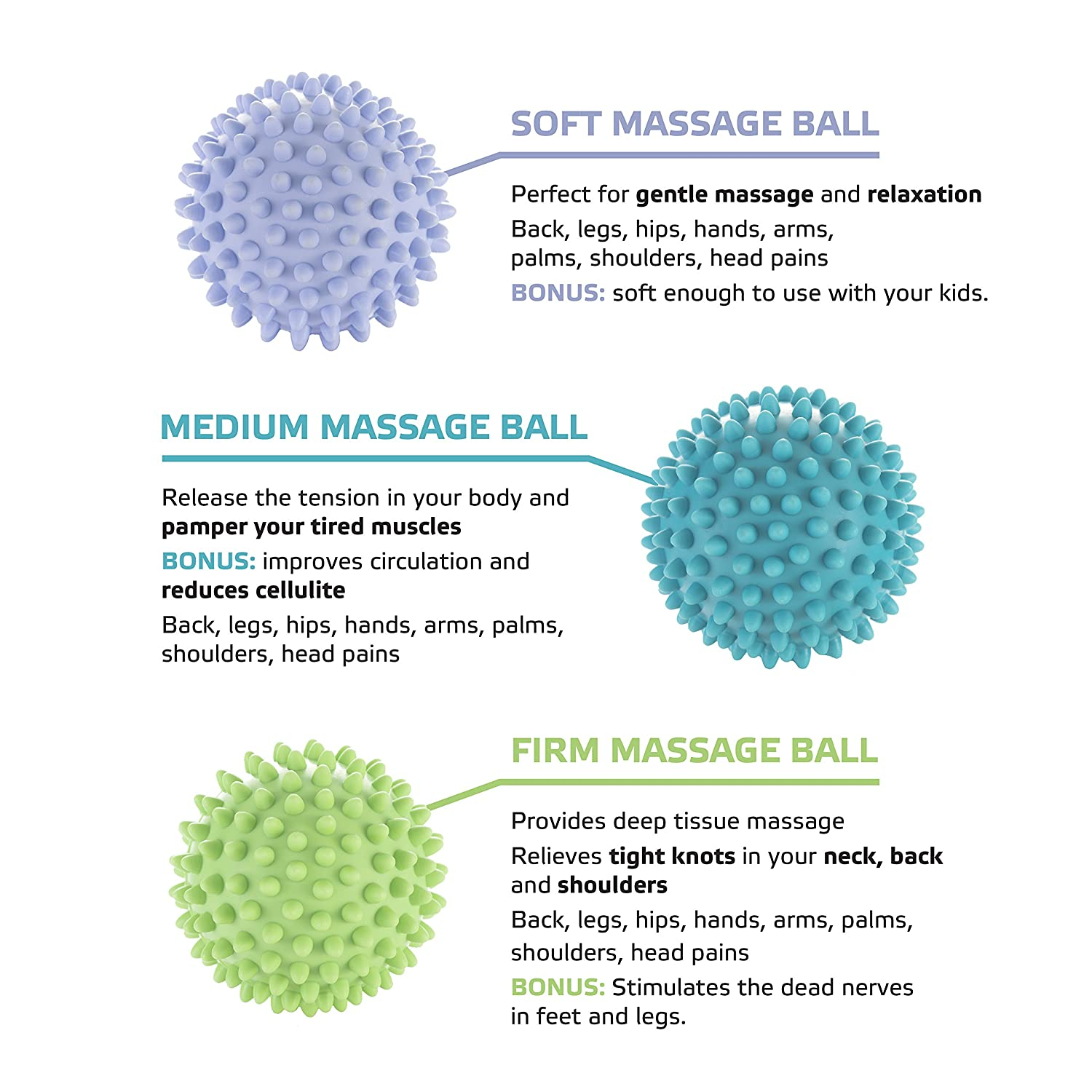 Amazon Rubber Yoga Massage Ball With Spike Deep Tissue Foot