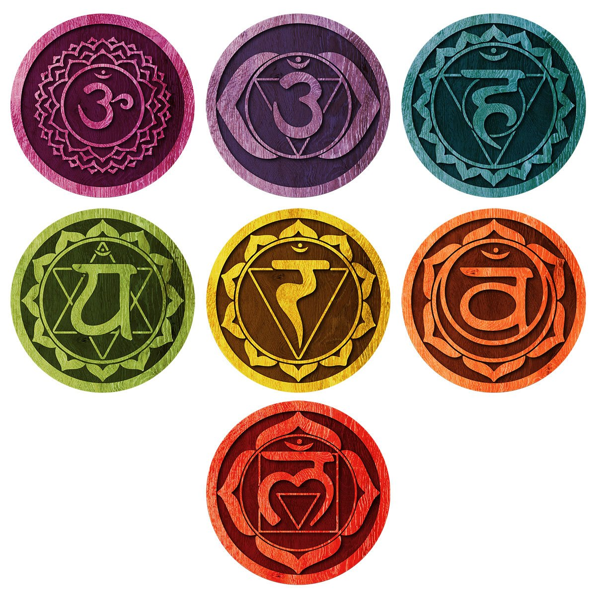 Wall Decal of the 7 Chakras