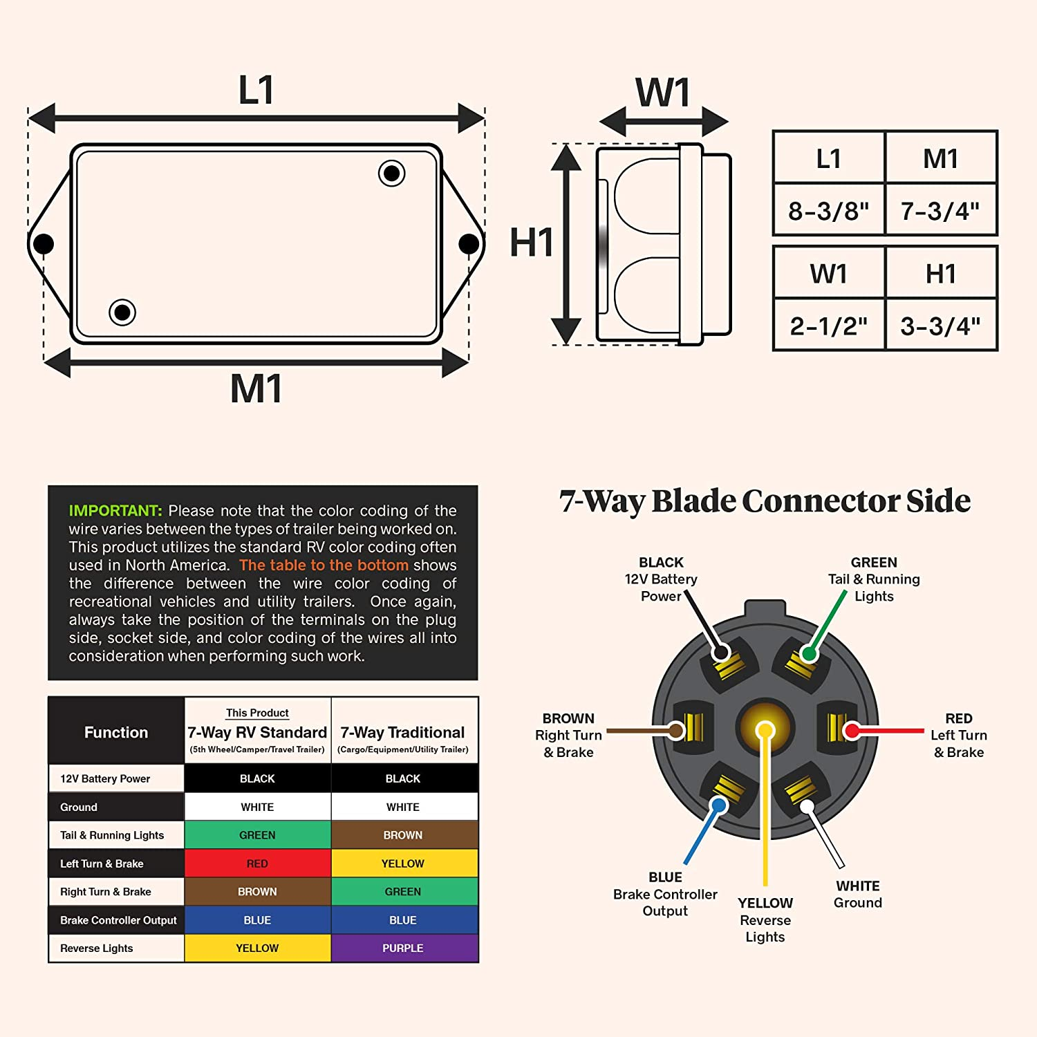 Online Led Store 7 Port Trailer Wiring Junction Box Steel Studs Way Plug Diagram For Trail Tech Stickers Included Weatherproof Wire Cable Connection