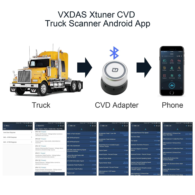 Amazon.com: VXDAS Truck Diagnostic Scanner j1939 Heavy Duty Diesel Truck  Scanner 9 Pin Xtuner CVD J1708 Bluetooth OBD2 Android Scan Tool School Bus  ...