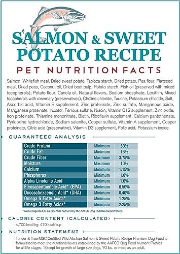 Tender True Salmon Sweet Potato Recipe Dog Food