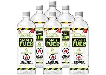 Amazon.com: Smartfuel Pourable Liquid Bio-ethanol Fireplace Fuel 1 ...