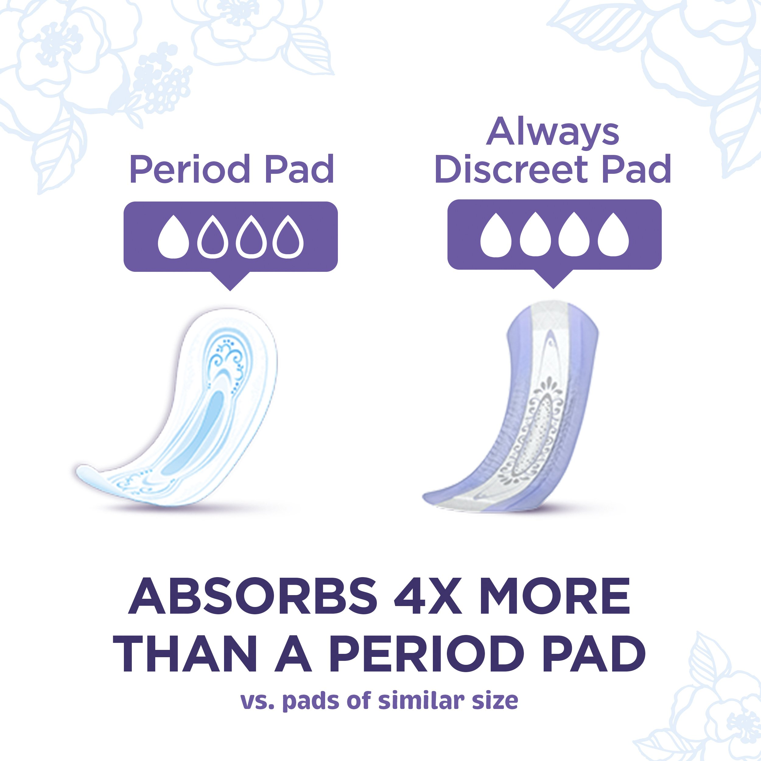Always Discreet, Incontinence Pads, Maximum, Regular Length, 48 Count by Always Discreet (Image #5)