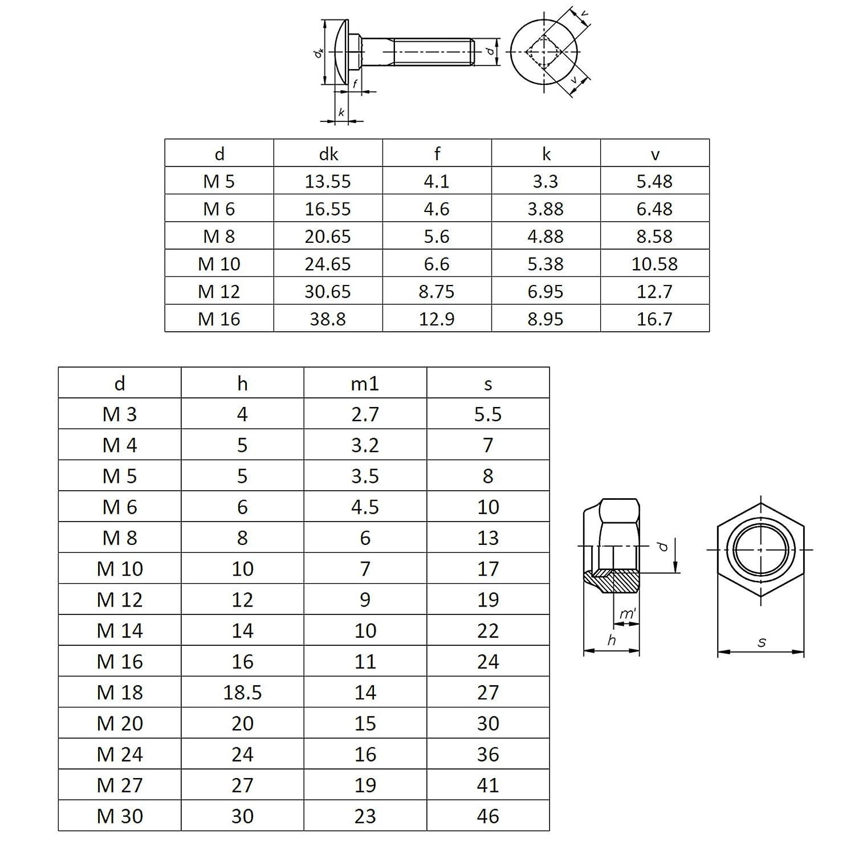 10 St/ück Sicherungsmutter DIN 985 BiBa Schrauben Schlossschrauben Flachrundschrauben M10x35//35 Torbandschrauben Edelstahl A2 V2A |DIN 603|Vollgewinde mit Vierkantansatz