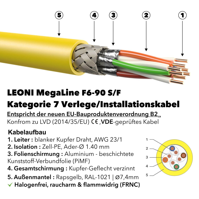 LEONI CAT.7 Verlegekabel Megaline F6-90 S: Amazon.de: Computer & Zubehör