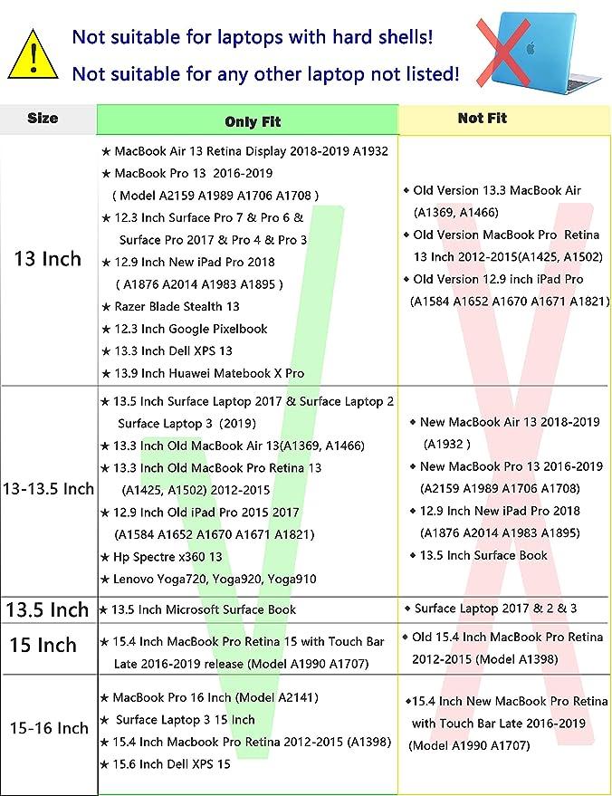 Ventilador para MacBook Pro Retina A1398 de 15 Bucom Ambos Lados, Izquierda y Derecha