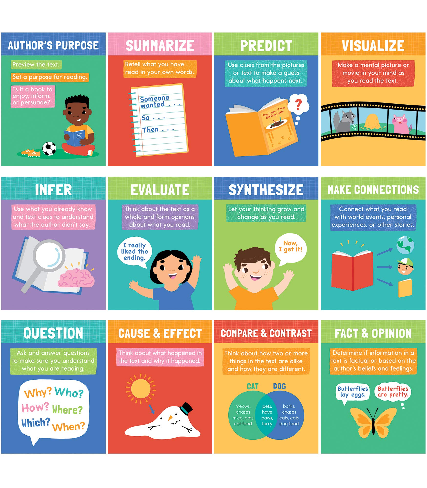 - Carson Dellosa - Mini Posters: Reading Comprehension Strategies