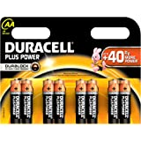 Duracell Plus Power Alkaline 1.5V - non-rechargeable batteries (Alkaline, Cylindrical, AA)