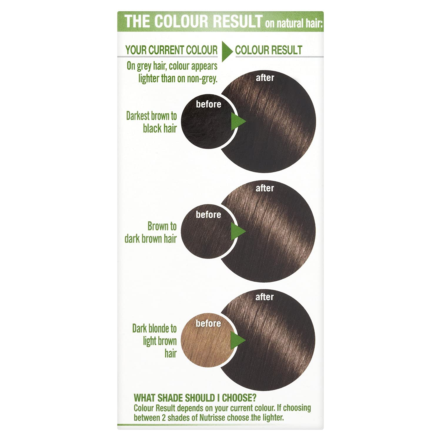 Garnier Nutrisse Crme Permanent Hair Colour 4 Cocoa Dark Brown