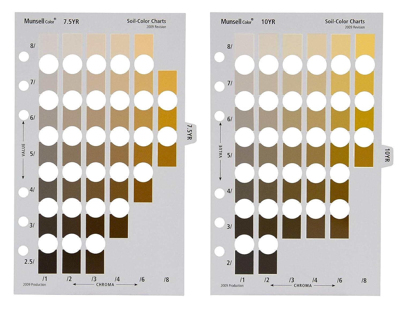 X-Rite Munsell, tierra libro de color (m50215b): X-Rite: Amazon.com ...