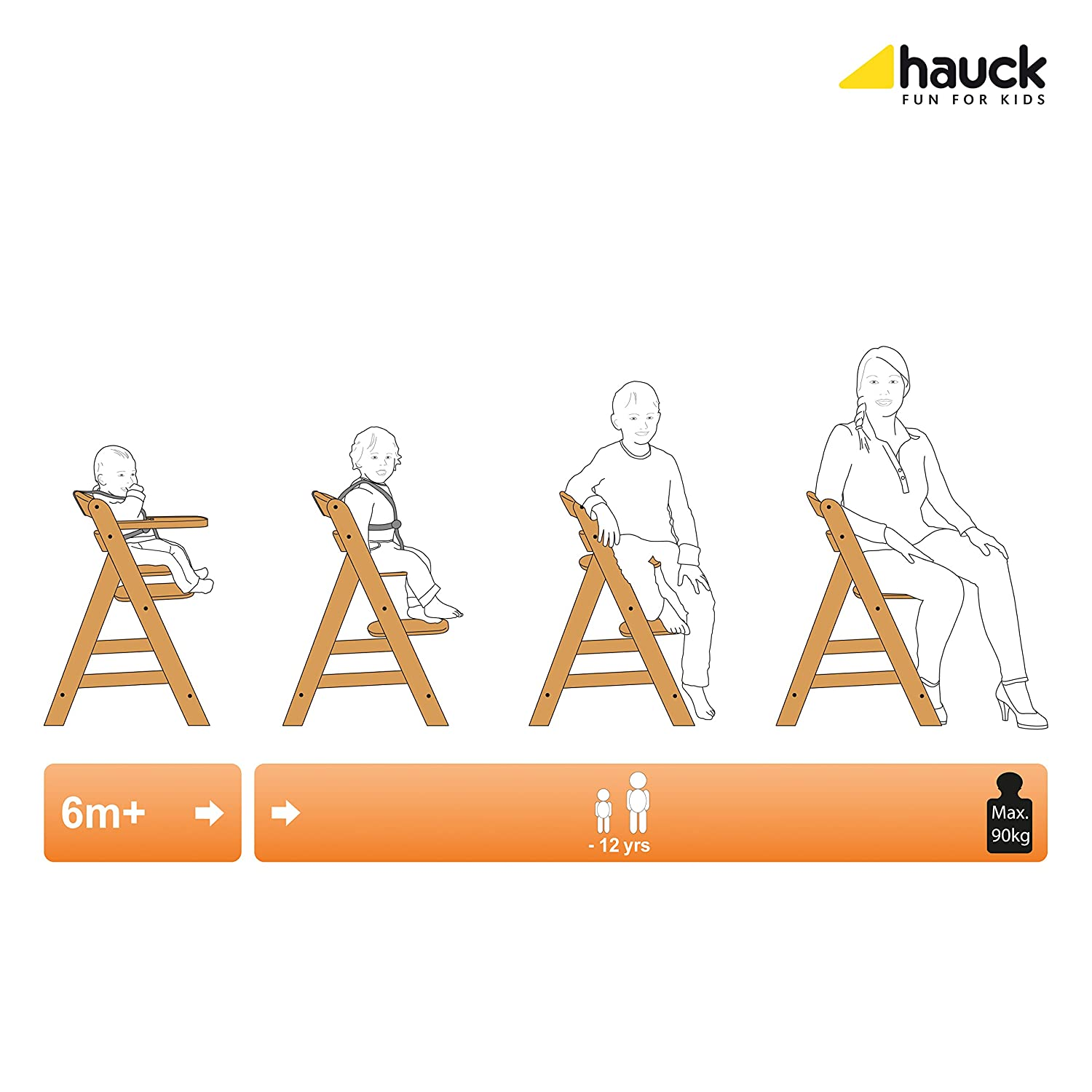 Hauck Gamma Plus Wooden Highchair Amazon Baby