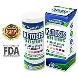 EzyAbsorb Ketone Strips - Perfect for Ketogenic