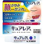 肌・皮膚の薬