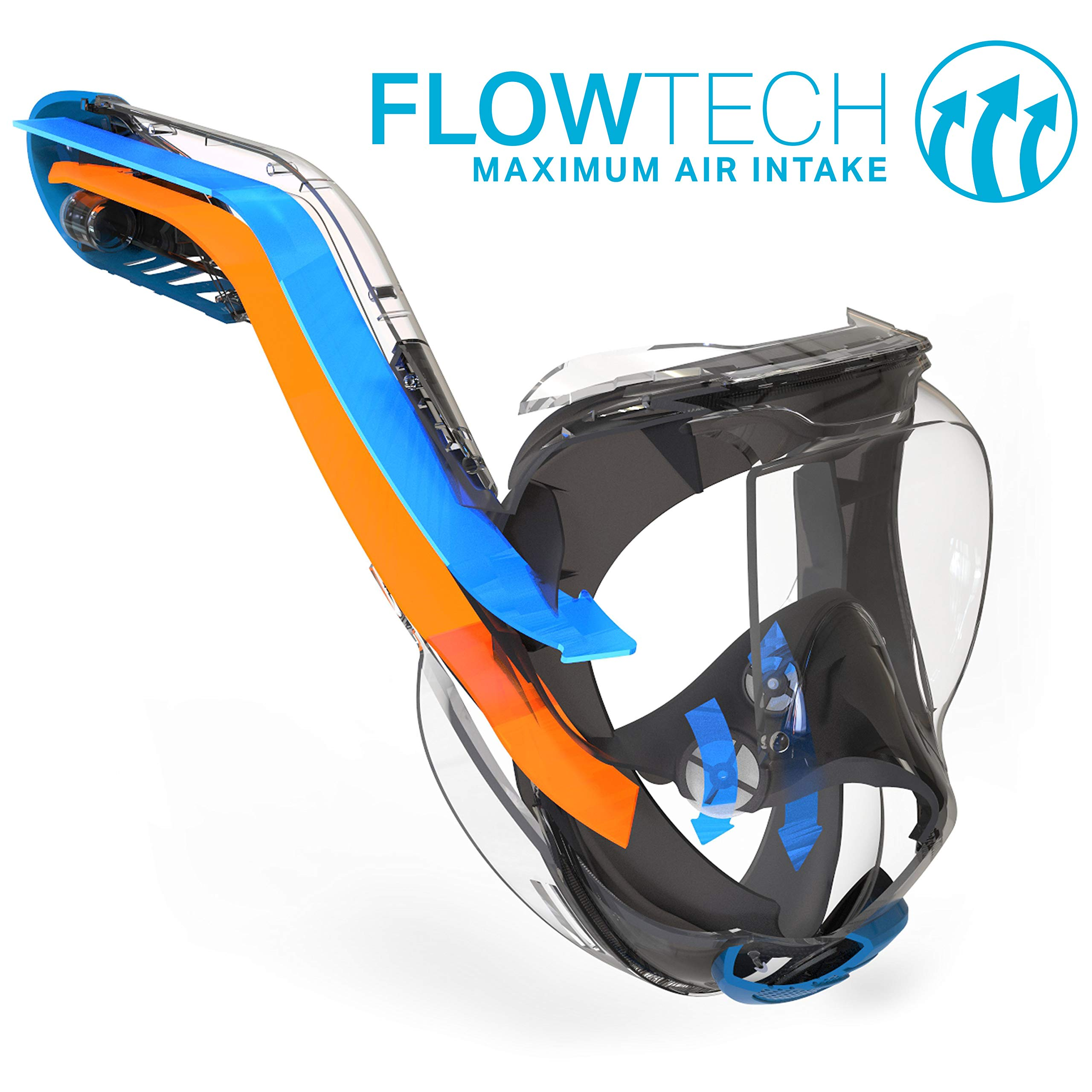 WildHorn Outfitters Seaview 180° V2 Full Face Snorkel Mask with FLOWTECH Advanced Breathing System - Allows for A Natural & Safe Snorkeling Experience- Panoramic Side Snorkel Set Design by WildHorn Outfitters (Image #3)