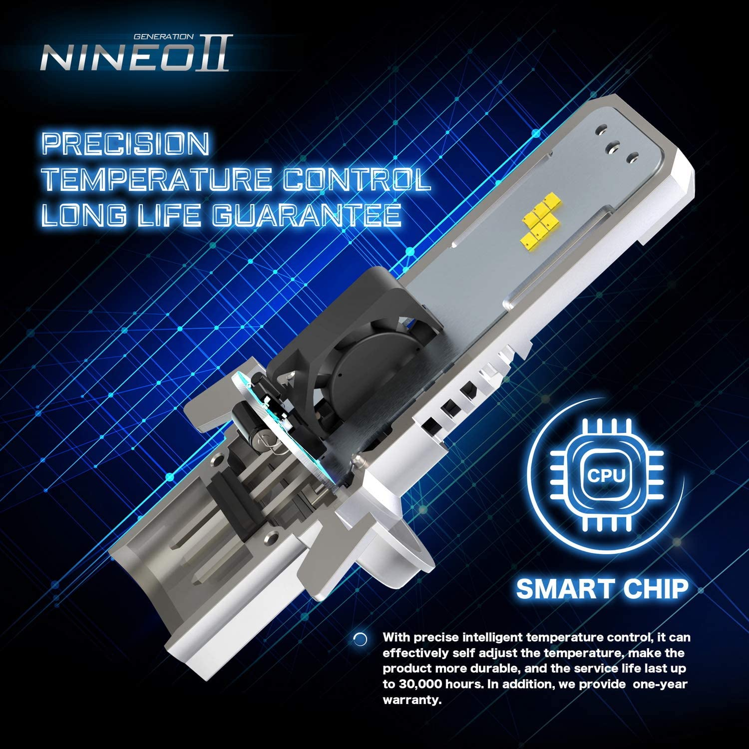 NINEO Wireless H13 Led Headlight Bulbs,Direct Insertion ZES Chips w//small design 60W 10000LM 6500K Cool White All-in-One Conversion Kit