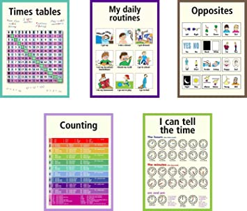 childminderchildminding nurseryprimary school early learning poster pack level 2 containing