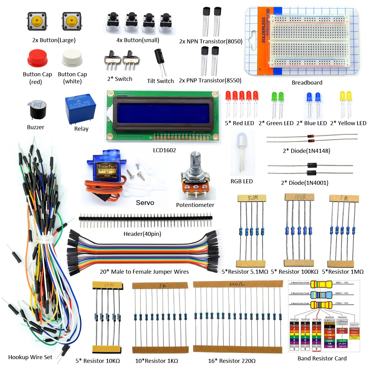 Adeept Project 1602 Lcd Starter Kit For Raspberry Pi 3 2 Model B Wiringpi Numbering Servo Relay Lcd1602 Beginner With Pdf Guidebook User