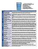 TRIM Cutting & Grinding Fluids MS585XT/1 MicroSol