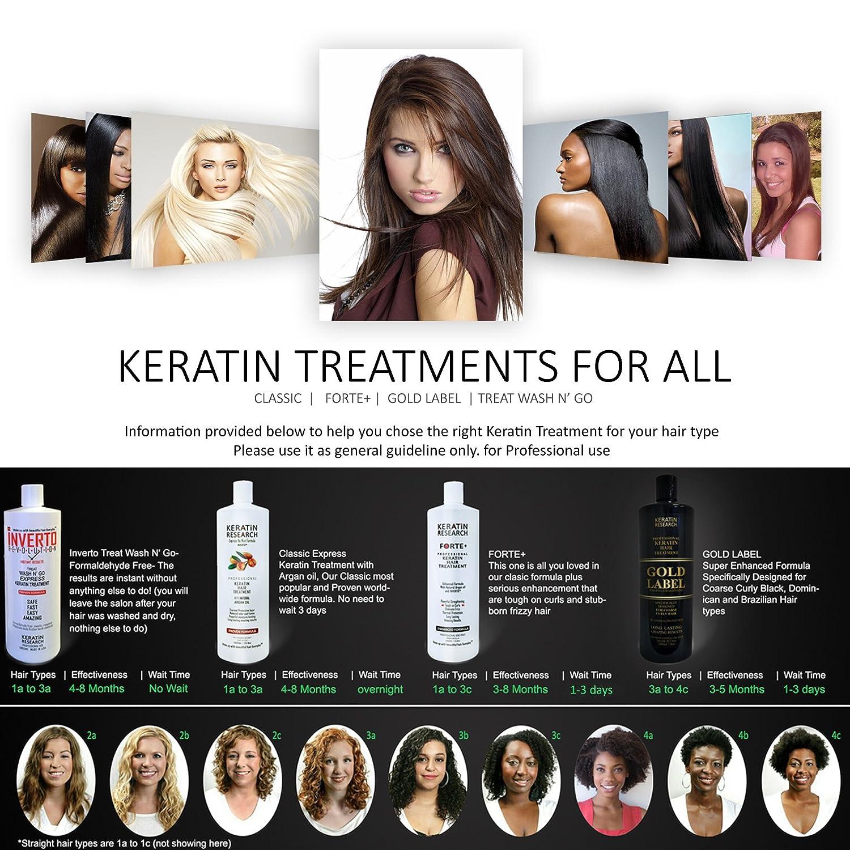 Amazon Brazilian Professional Keratin Hair Blowout Treatment