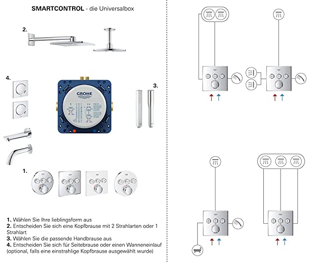 Grohe Grohtherm SmartControl Thermostate (Thermostat mit 2 Absperrventilen)  chrom, 29124000