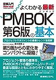 図解入門 よくわかる 最新 PMBOK第6版の基本