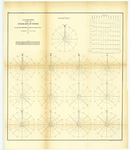 Amazon.com: Vintography 8 x 12 inch 1856 US Old Nautical map Drawing ...