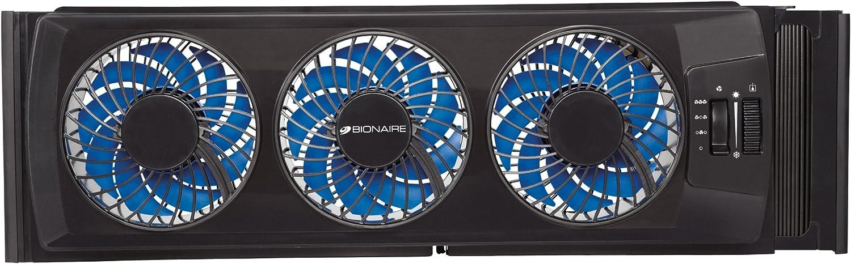 Bionaire Window Fan Review | Bionaire Window Fan