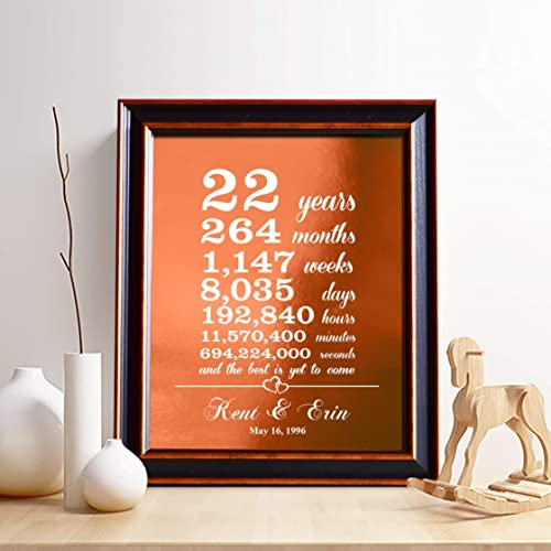 Amazon Com Personalized 22nd Copper Anniversary Gift For Him Or Her