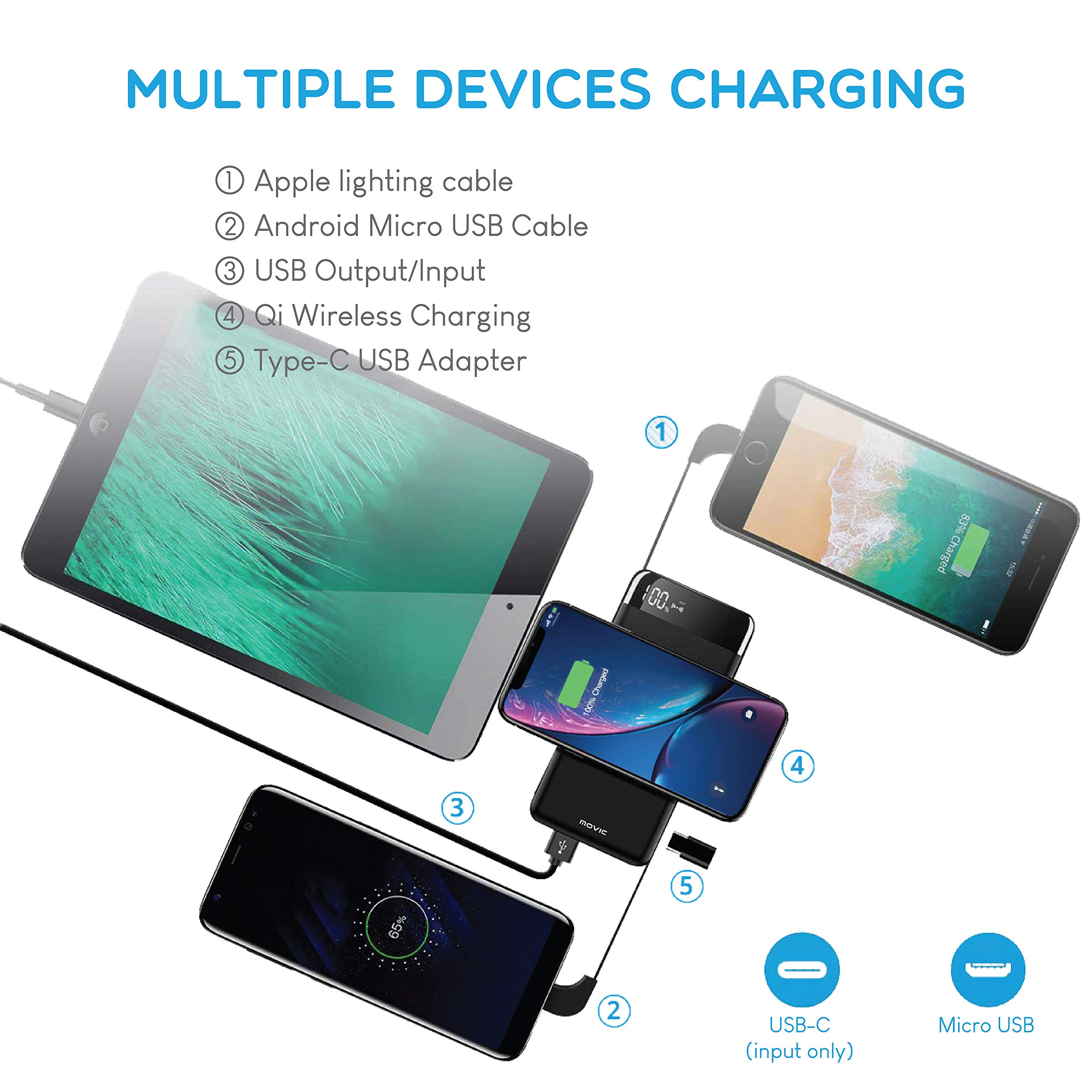 Movic Wireless Portable Charger 10000 mAh Power Bank (Qi-Certified) with QC 2.0 Fast Charge + LCD Display + Lighting Cable + Type-C Adaptor, External Battery Pack for iPhone, Samsung, Pixel (Black)