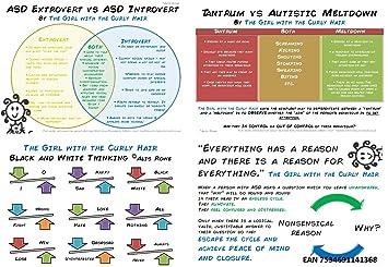 Aspergers extrovert