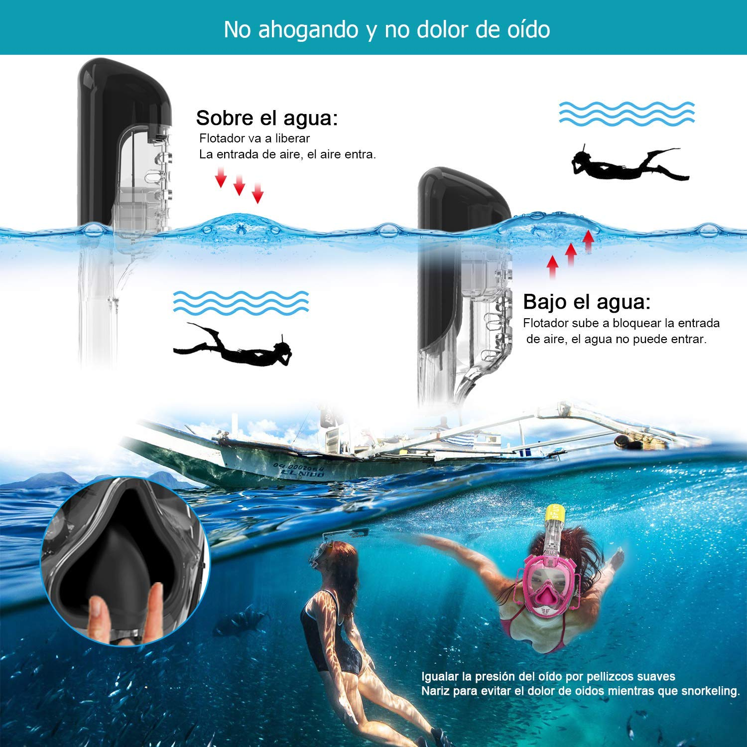 Amazon.com : SFUN Snorkeling Mask Full Face Snorkel Mask Anti-Fog Panoramic Snorkel Mask for Scuba Diving Snorkeling (Black) : Sports & Outdoors