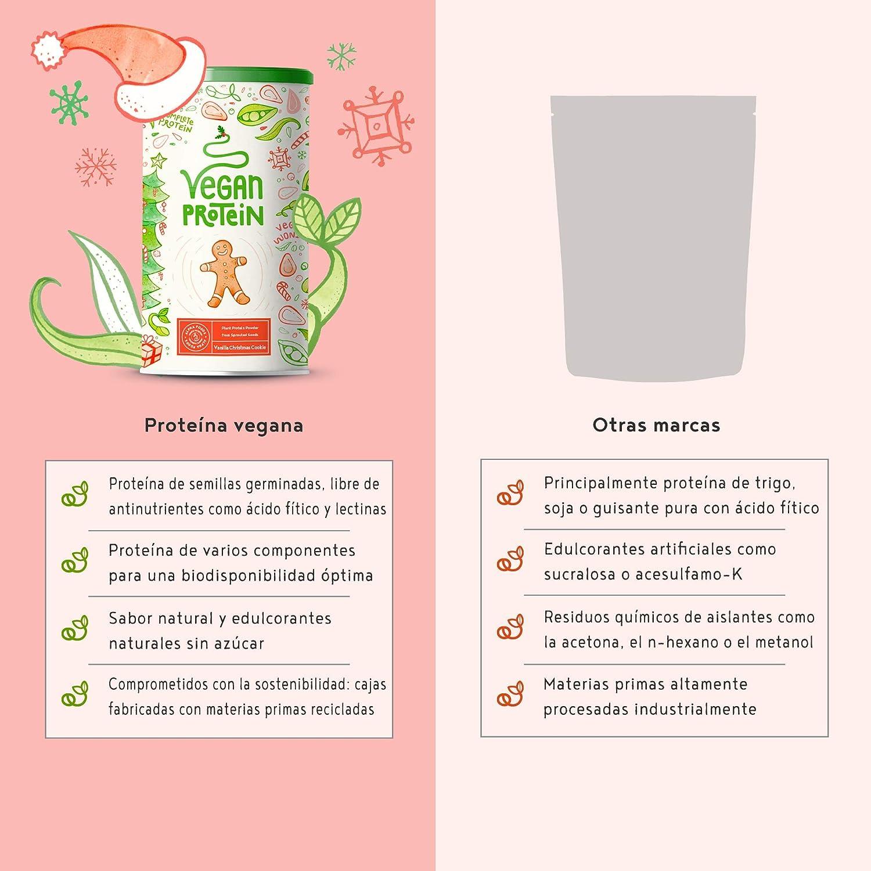 Proteína vegana | GALLETA NAVIDEÑAS DE VAINILLA | Proteína ...