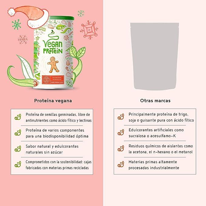 Proteína vegana - GALLETA NAVIDEÑAS DE VAINILLA - Proteína ...