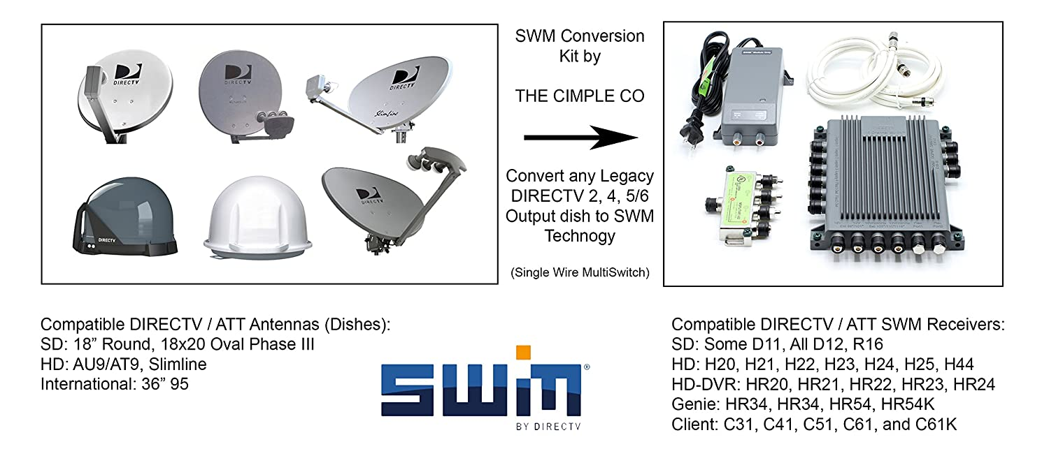 81tW1p7CPFL._SL1500_ amazon com directv (now att) legacy to swm conversion kit for DirecTV Genie Installation Diagram at gsmx.co