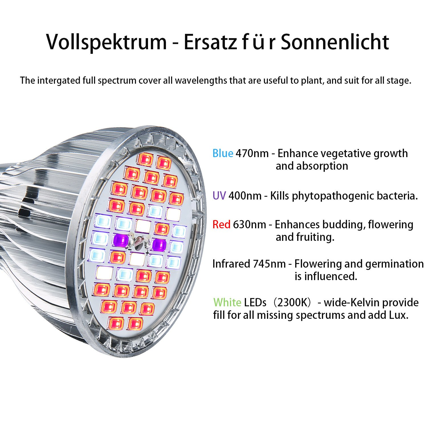 led vollspektrum pflanzenlampe lovebay 36w 80led wachstumslampe