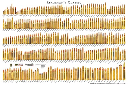 amazon com cartridge comparison guide rifleman s classic bullet rh amazon com Rifle Cartridge Size Comparison Chart Cartridge Comparison Chart