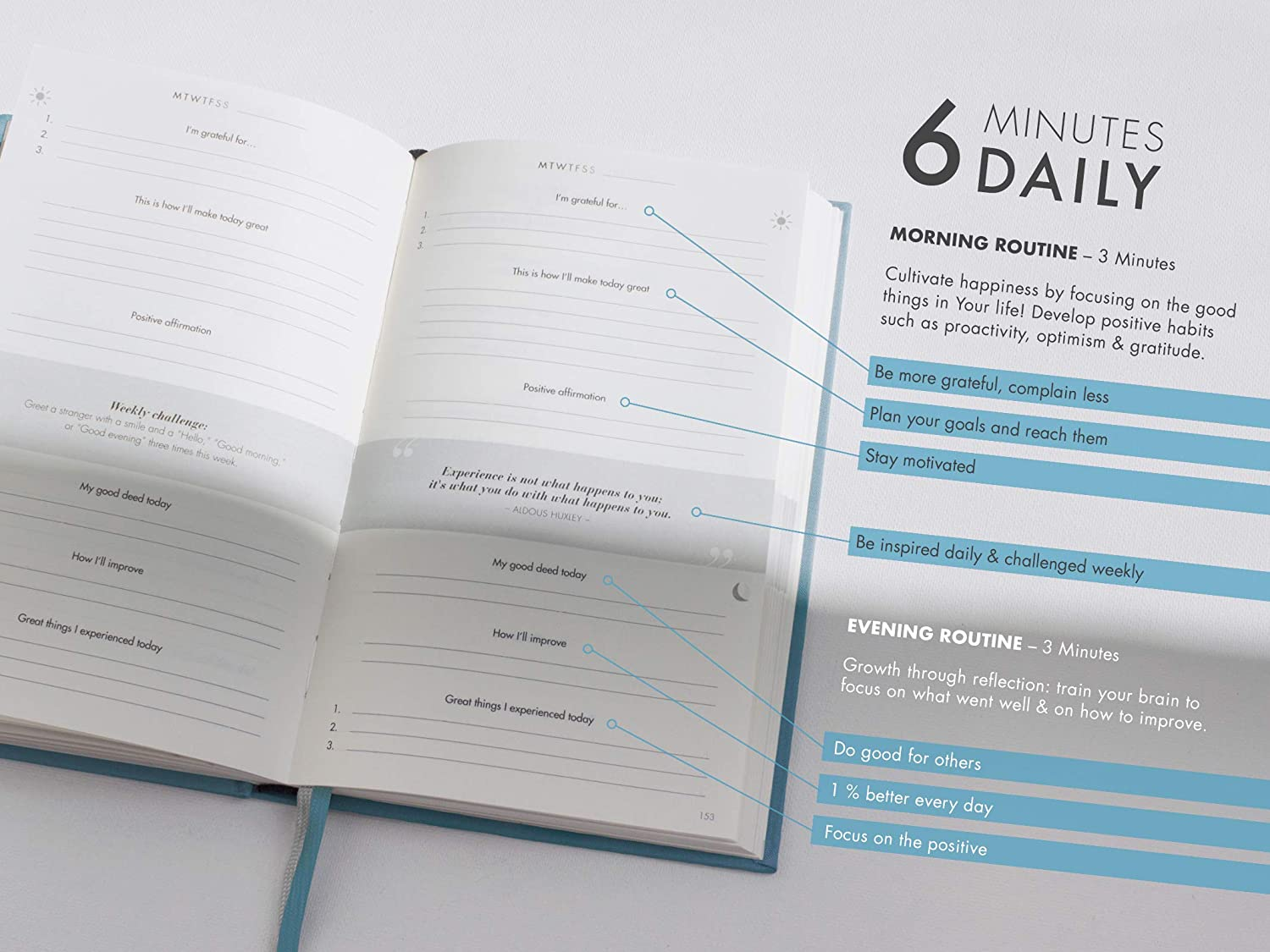 | 6 Minutes a Day for More Mindfulness A Simple and Effective Gratitude Journal The Perfect Gift The 6-Minute Diary Orchidea Happiness and Productivity Il Diario di 6 Minuti