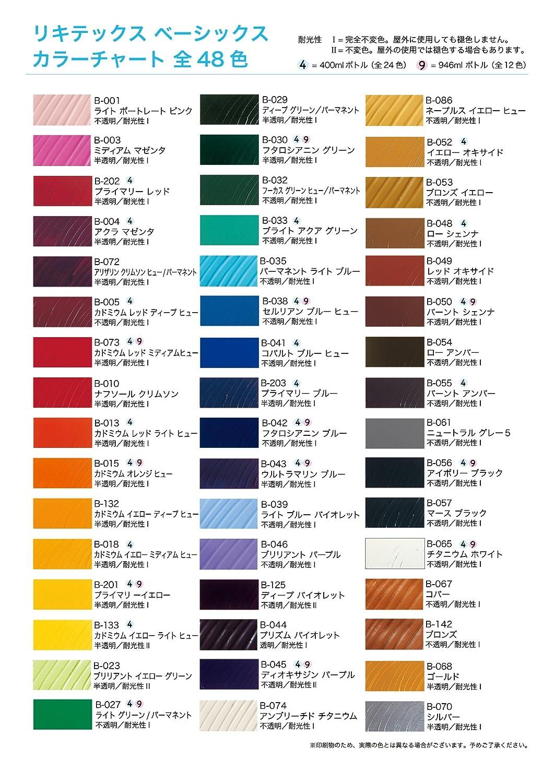 Amazon liquitex basics acrylic paint 32 oz jar titanium white nvjuhfo Image collections