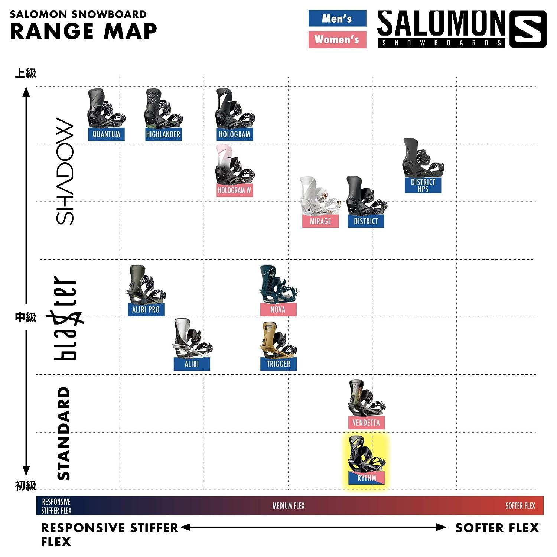 Fijaciones para Tabla de Snowboard para Hombre SALOMON Rhythm