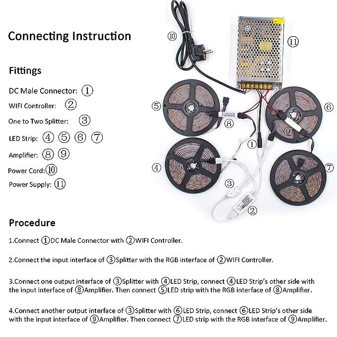 ledmomo 20 metros SMD 2835 1200 LED RGB tira LED instalación Juego flexible diodos banda Luces con 2.4 G RF Detector de fernrg RGB Amplificador Wifi ...