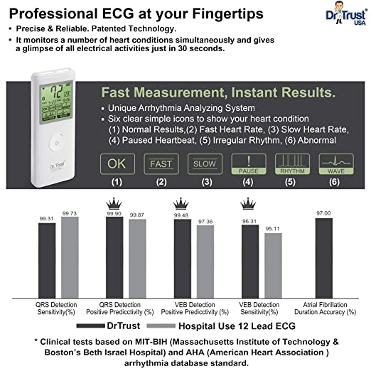 Dr Trust Portable Smart Bluetooth Connect Digital ECG Pen (White)