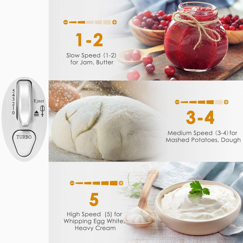 Ziemlich Küchenhilfe Mischer Bilder - Küchen Ideen Modern ...