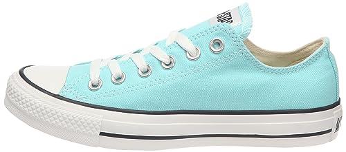 5216b2f205d0 CONVERSE Kids  All Star Ox Pre (Aruba Blue 2.0 M)  Amazon.ca  Shoes    Handbags