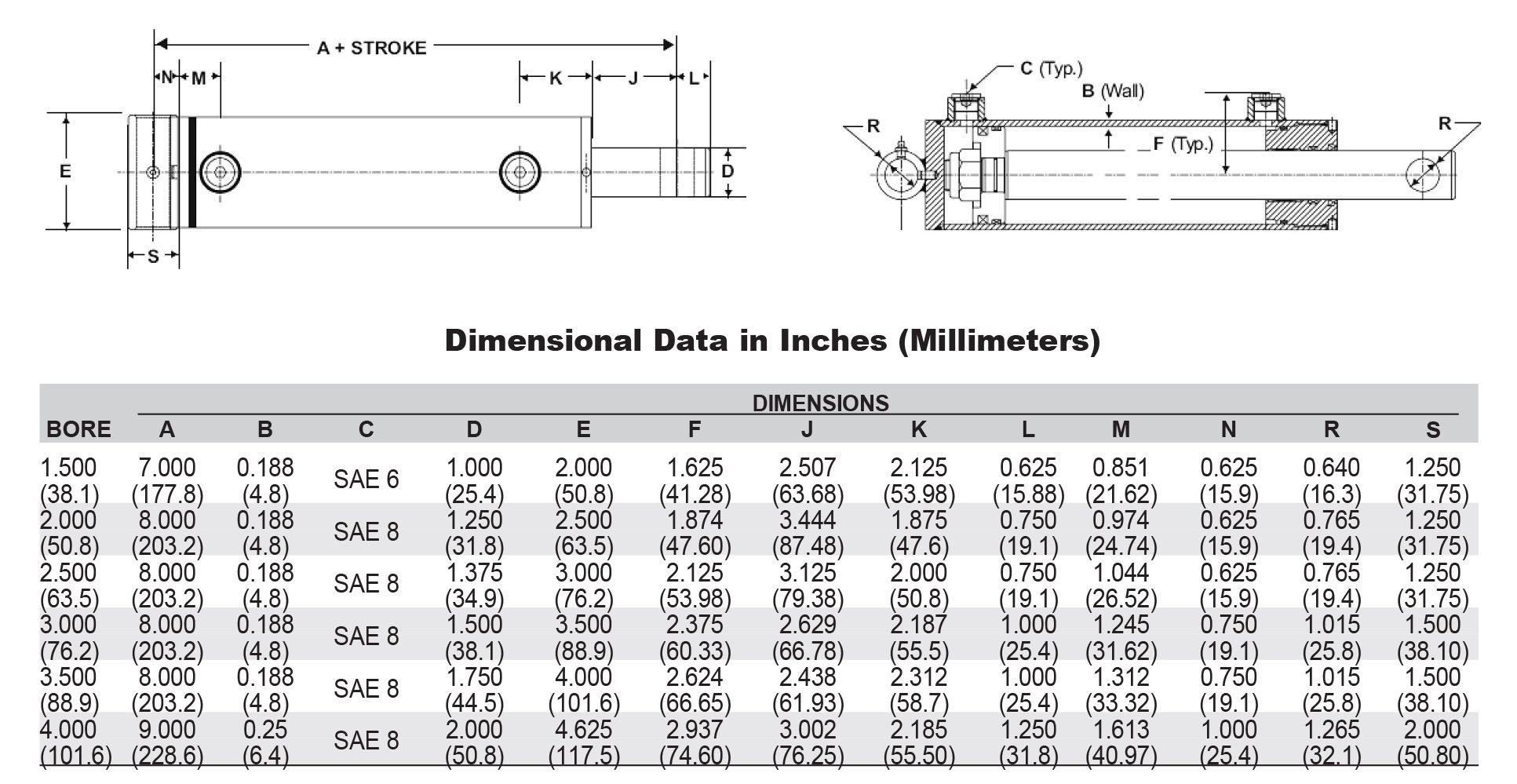 Chief WP Welded Cylinder: 1.5 Bore x 10 Stroke, 3000 PSI, 1'' Rod Diameter with SAE #6 Port Size, Retracted: 17.0 and Extended Length: 27.0, 0.625'' Pin Dia, 287203
