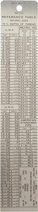 General Tools 715 Tap and Drill Reference Table