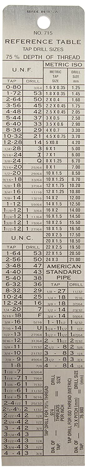General Tools 715 Tap And Drill Reference Table - Coffee Tables