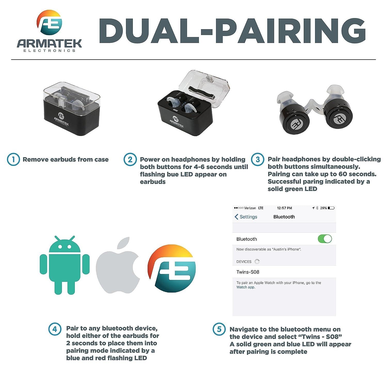 armatek Electronics twins- S08 True inalámbrico Bluetooth V4.1 Auriculares con funda para carga lavadora - cancelación de ruido, a prueba de sudor y ...