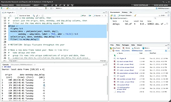 Reproducible Research and Reports with R Markdown /[Online